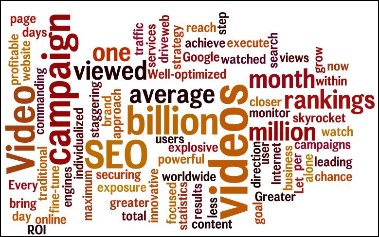 PowToon- how to use video to increase SEO