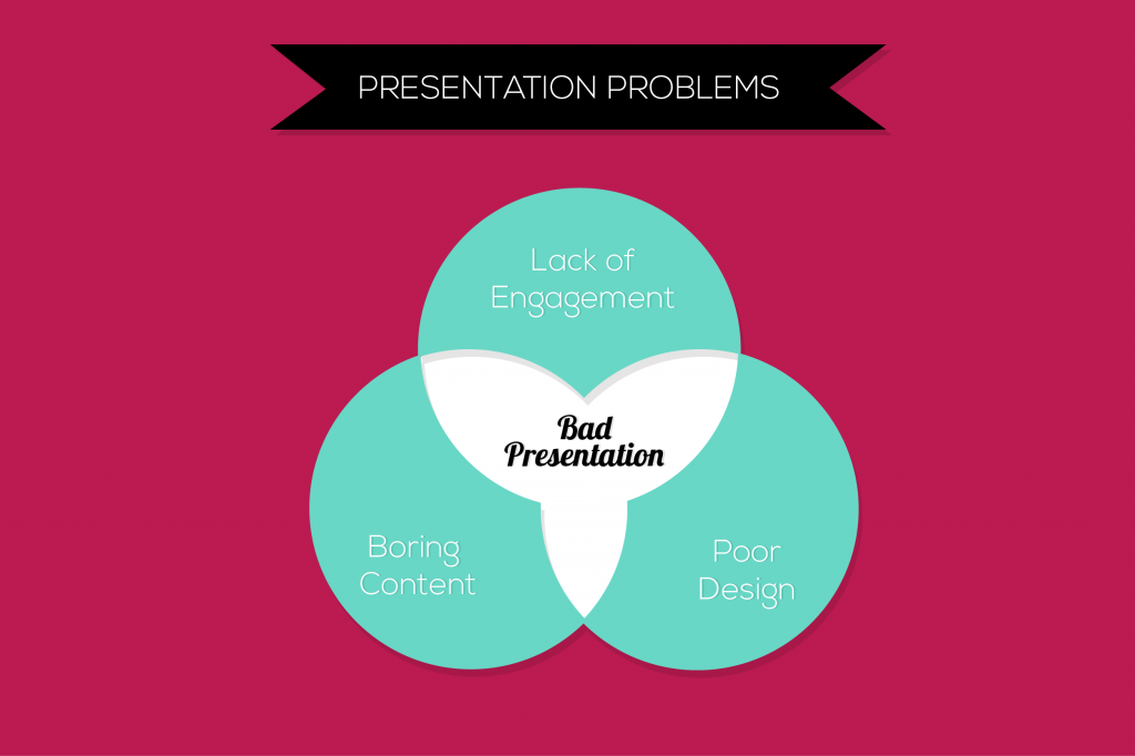 PowToon- Enhance your presentations with the best online presentation software